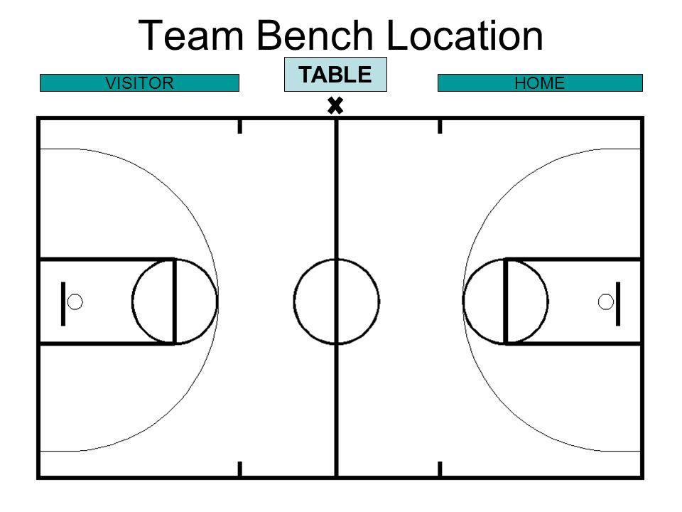 Jump Ball (goes back court then front court) TABLE VISITORSHOME U R U U R R U R