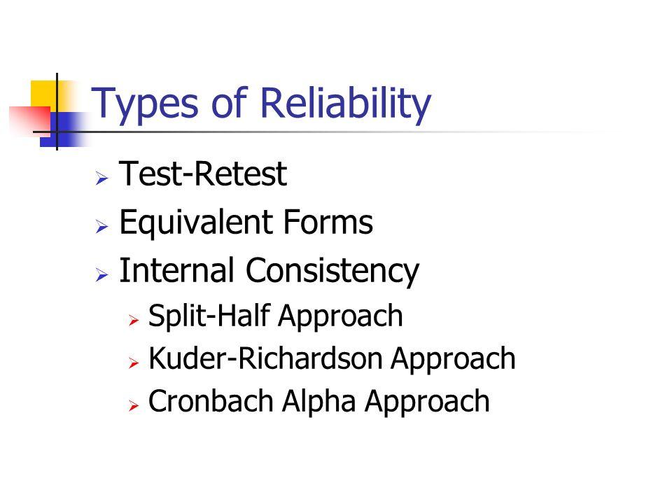 Types of Reliability Test-Retest Equivalent Forms Internal Consistency Split-Half Approach Kuder-Richardson Approach Cronbach Alpha Approach