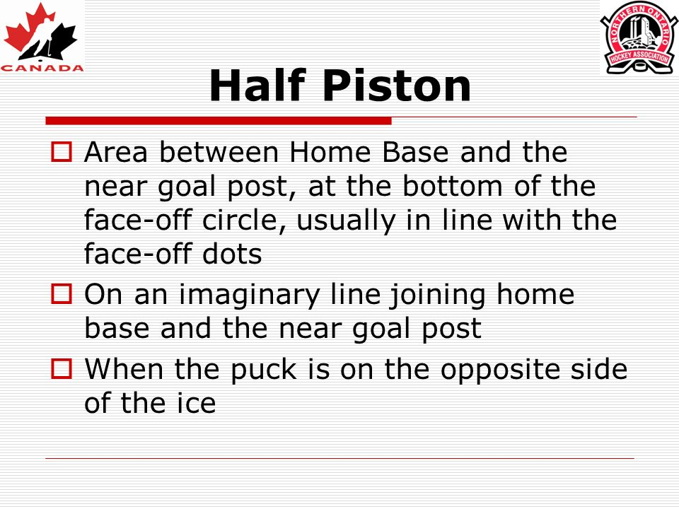 Half Piston Area between Home Base and the near goal post, at the bottom of the face-off circle, usually in line with the face-off dots On an imaginar