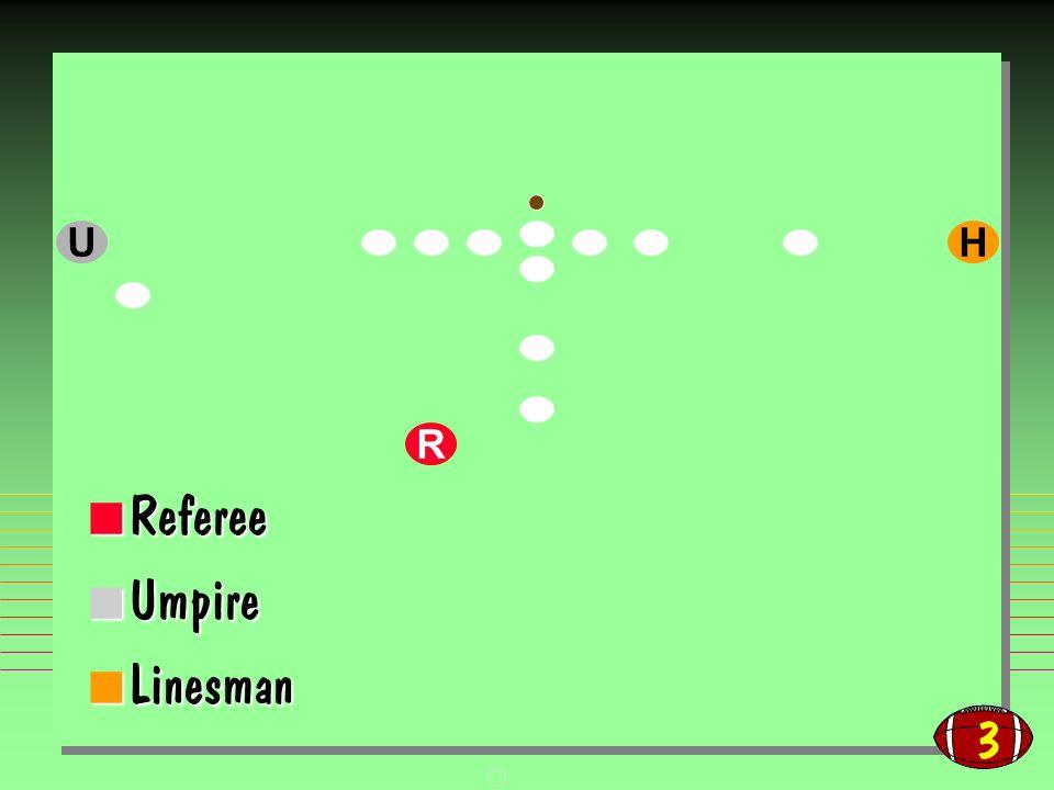 3 Referee Referee Umpire Umpire Linesman Linesman R HU