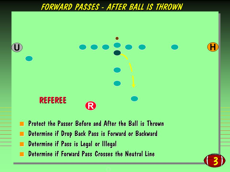 3 Protect the Passer Before and After the Ball is Thrown Protect the Passer Before and After the Ball is Thrown Determine if Drop Back Pass is Forward