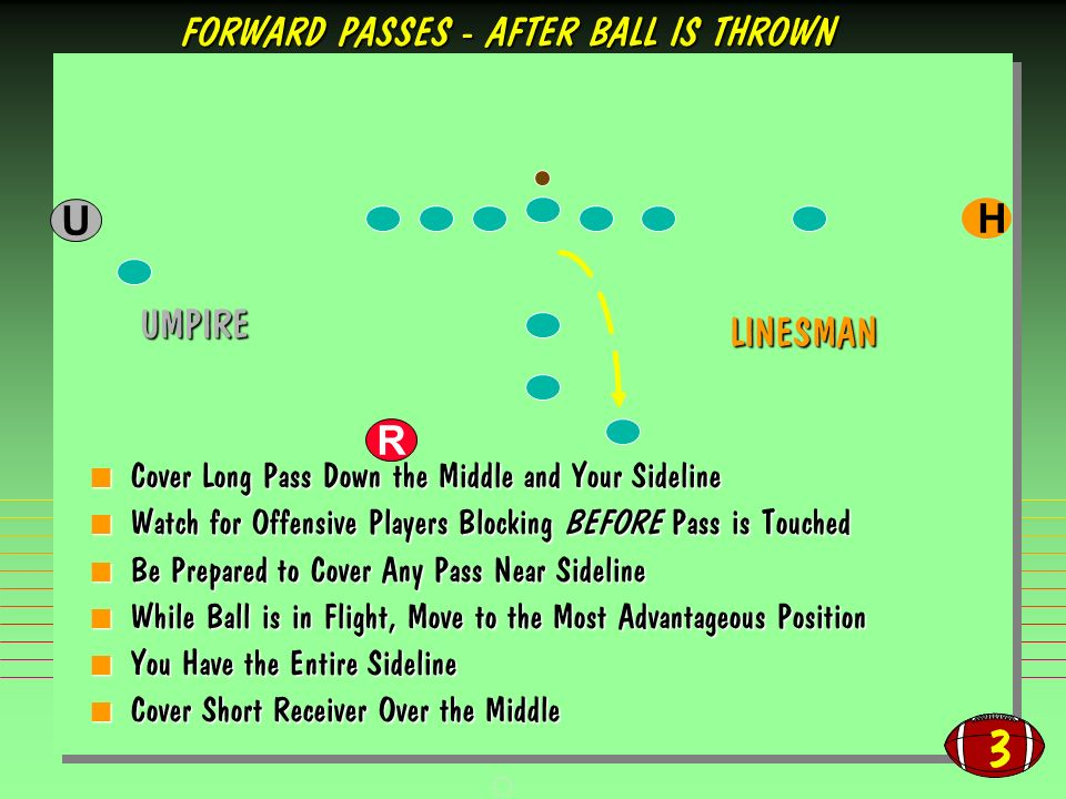 3 Cover Long Pass Down the Middle and Your Sideline Cover Long Pass Down the Middle and Your Sideline Watch for Offensive Players Blocking BEFORE Pass is Touched Watch for Offensive Players Blocking BEFORE Pass is Touched Be Prepared to Cover Any Pass Near Sideline Be Prepared to Cover Any Pass Near Sideline While Ball is in Flight, Move to the Most Advantageous Position While Ball is in Flight, Move to the Most Advantageous Position You Have the Entire Sideline You Have the Entire Sideline Cover Short Receiver Over the Middle Cover Short Receiver Over the Middle R H U LINESMAN FORWARD PASSES - AFTER BALL IS THROWN UMPIRE