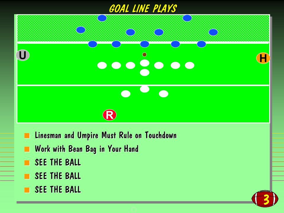 3 Linesman and Umpire Must Rule on Touchdown Linesman and Umpire Must Rule on Touchdown Work with Bean Bag in Your Hand Work with Bean Bag in Your Hand SEE THE BALL SEE THE BALL R H U GOAL LINE PLAYS