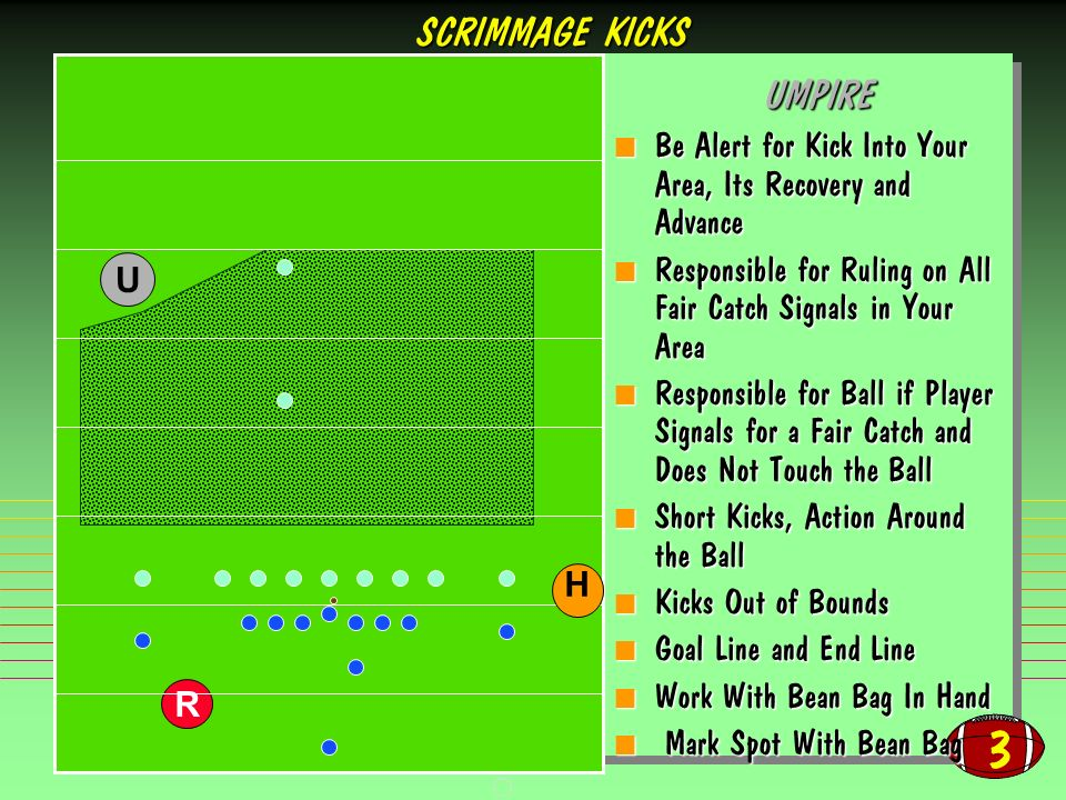 3 Be Alert for Kick Into Your Area, Its Recovery and Advance Be Alert for Kick Into Your Area, Its Recovery and Advance Responsible for Ruling on All Fair Catch Signals in Your Area Responsible for Ruling on All Fair Catch Signals in Your Area Responsible for Ball if Player Signals for a Fair Catch and Does Not Touch the Ball Responsible for Ball if Player Signals for a Fair Catch and Does Not Touch the Ball Short Kicks, Action Around the Ball Short Kicks, Action Around the Ball Kicks Out of Bounds Kicks Out of Bounds Goal Line and End Line Goal Line and End Line Work With Bean Bag In Hand Work With Bean Bag In Hand Mark Spot With Bean Bag Mark Spot With Bean Bag R H U SCRIMMAGE KICKS UMPIRE