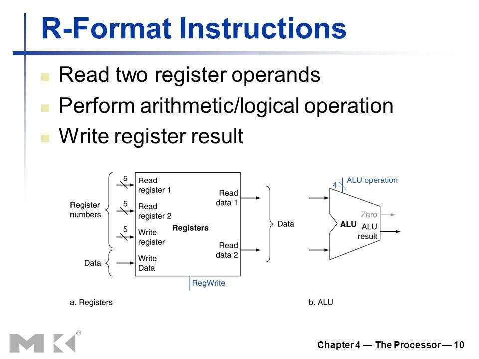 Chapter 4 The Processor 10 R-Format Instructions Read two register operands Perform arithmetic/logical operation Write register result