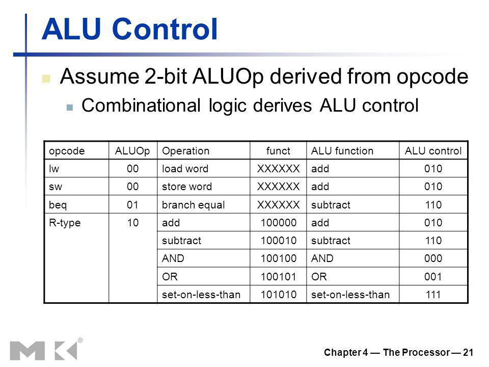 Chapter 4 The Processor 21 ALU Control Assume 2-bit ALUOp derived from opcode Combinational logic derives ALU control opcodeALUOpOperationfunctALU fun