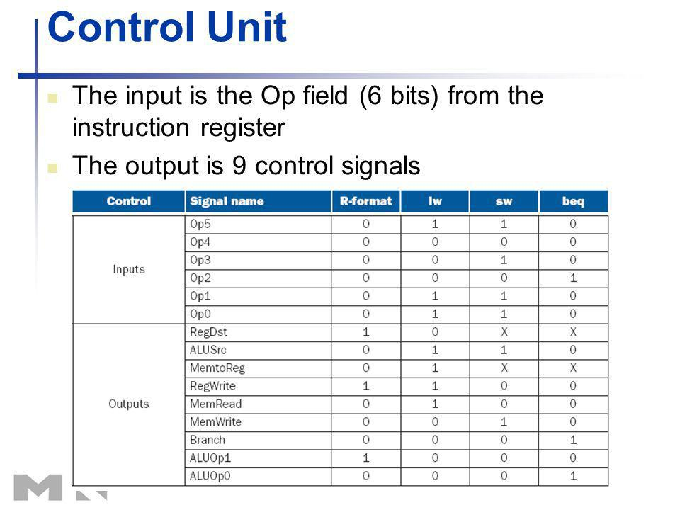 Control Unit The input is the Op field (6 bits) from the instruction register The output is 9 control signals