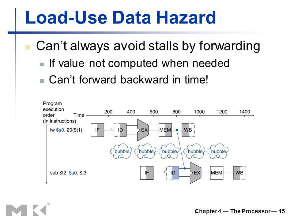 Chapter 4 The Processor 45 Load-Use Data Hazard Cant always avoid stalls by forwarding If value not computed when needed Cant forward backward in time