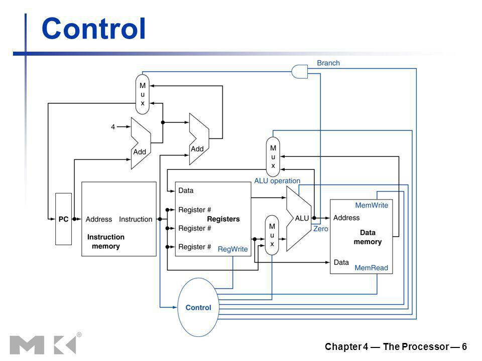 Chapter 4 The Processor 6 Control