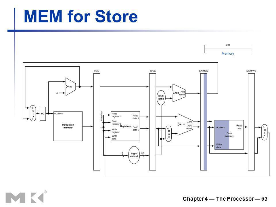 Chapter 4 The Processor 63 MEM for Store