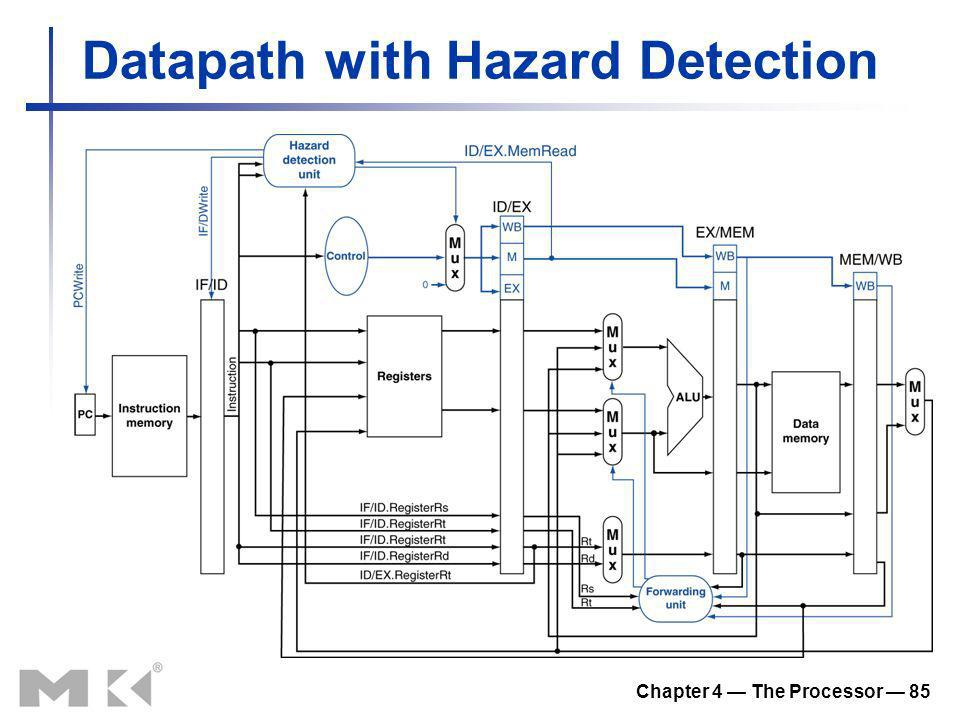 Chapter 4 The Processor 85 Datapath with Hazard Detection