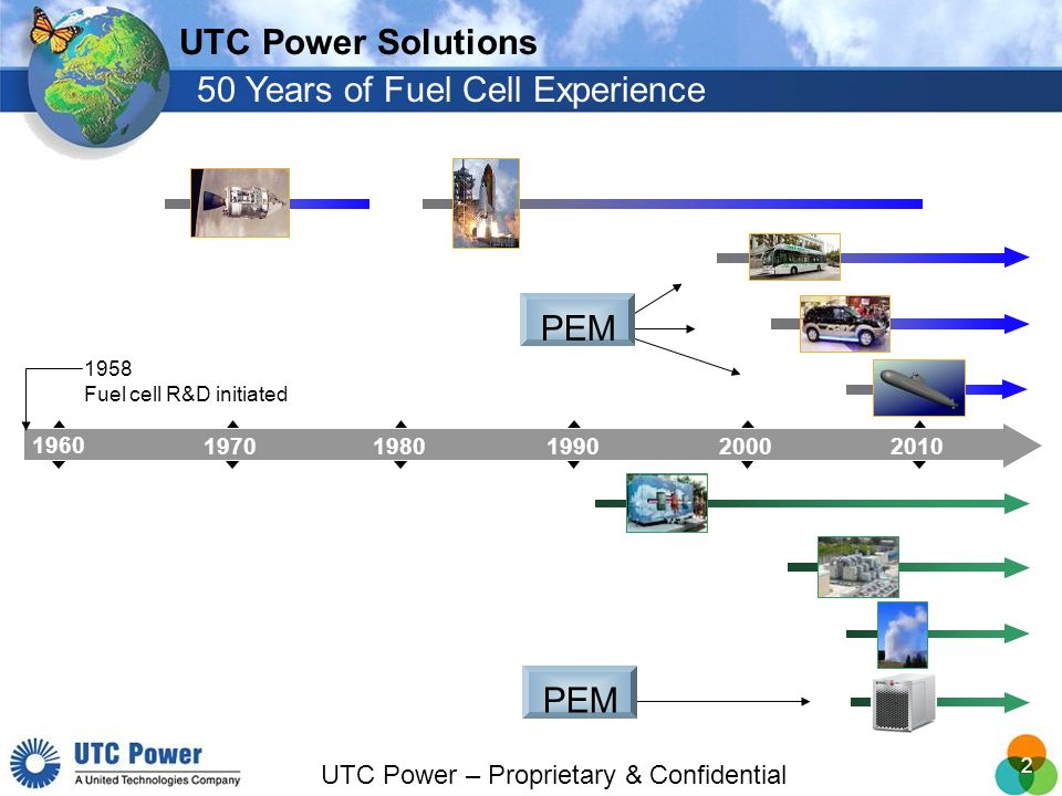 2 UTC Power – Proprietary & Confidential UTC Power Solutions 50 Years of Fuel Cell Experience Fuel cell R&D initiated PEM