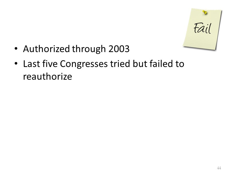 Authorized through 2003 Last five Congresses tried but failed to reauthorize 44