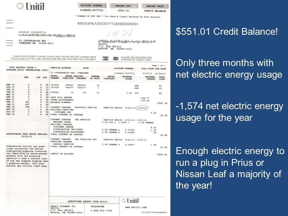 $551.01 Credit Balance! Only three months with net electric energy usage -1,574 net electric energy usage for the year Enough electric energy to run a