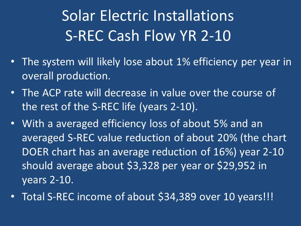 Solar Electric Installations S-REC Cash Flow YR 2-10 The system will likely lose about 1% efficiency per year in overall production. The ACP rate will