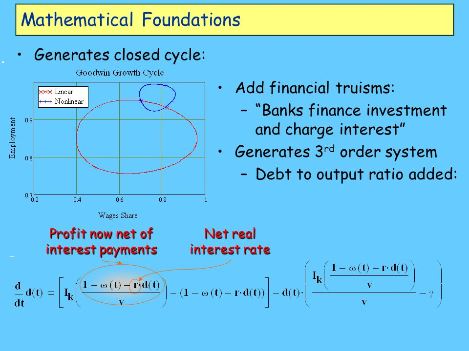 Mathematical Foundations Generates closed cycle: Add financial truisms: – –Banks finance investment and charge interest Generates 3 rd order system –