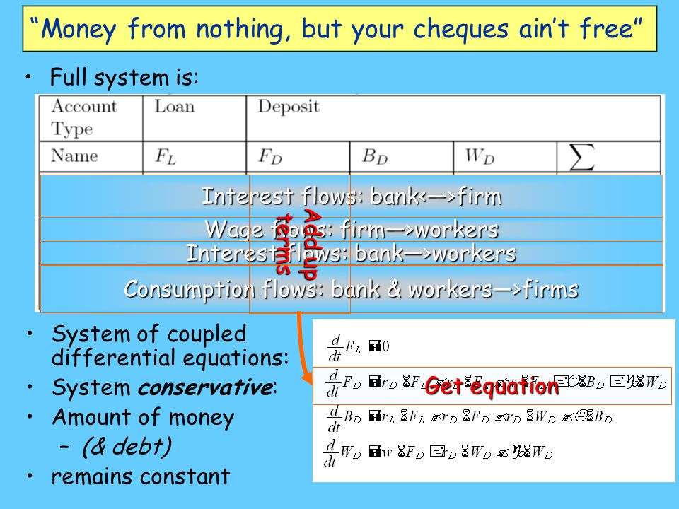 Money from nothing, but your cheques aint free Full system is: Interest flows: bank<>firm Wage flows: firm>workers Interest flows: bank>workers Consum