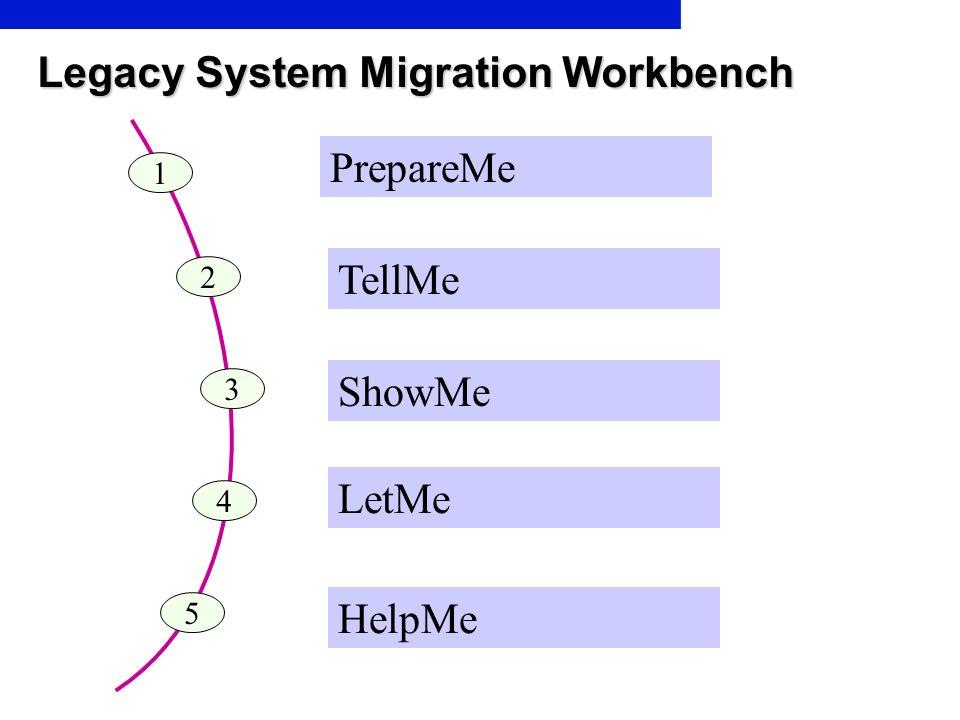 LSM Workbench 1 PrepareMe 2 TellMe 3 ShowMe 4 LetMe 5 HelpMe
