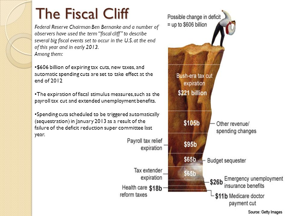 "a short summary of fiscal cliff Real estate and the ""fiscal cliff listed below is a summary of some qualifying individuals obtaining mortgage debt forgiveness through short sales and."