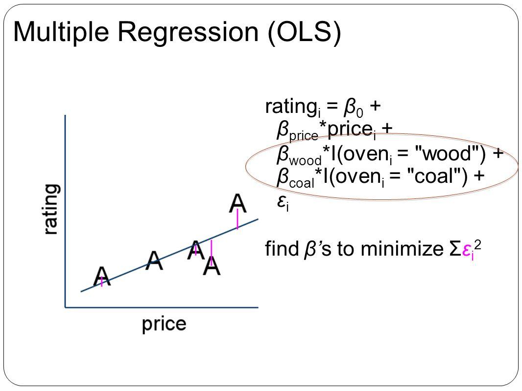 Multiple Regression (OLS) rating i = β 0 + β price *price i + β wood *I(oven i = wood ) + β coal *I(oven i = coal ) + ε i find βs to minimize Σε i 2