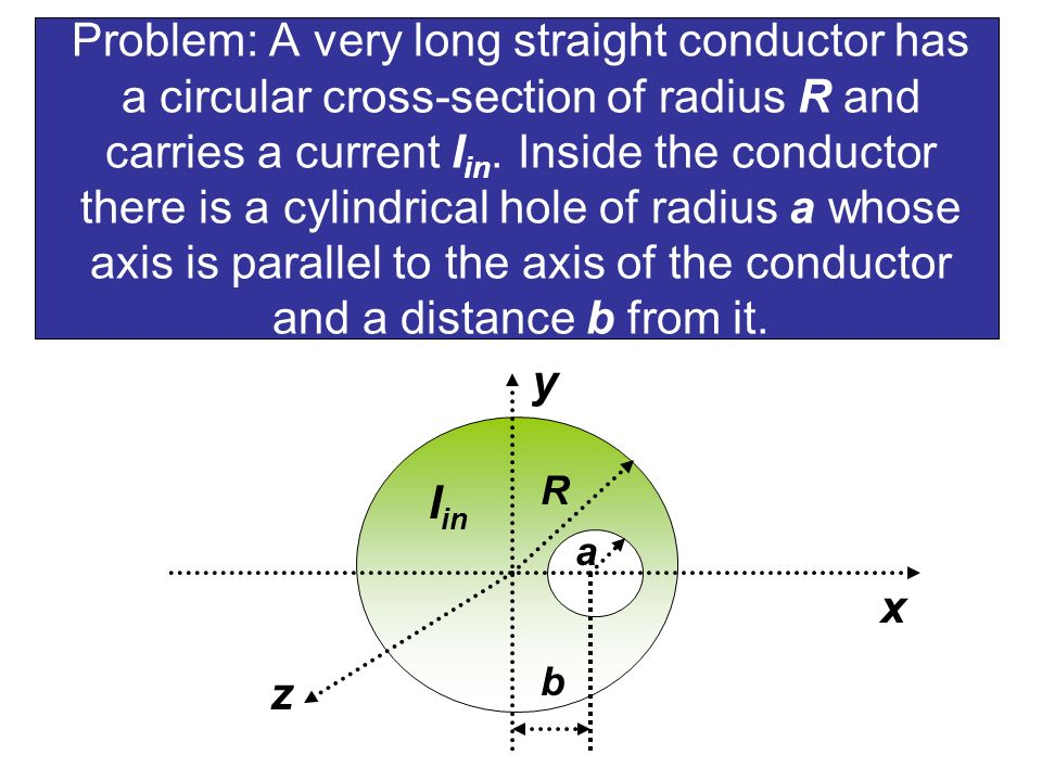Problem: A very long straight conductor has a circular cross-section of radius R and carries a current I in. Inside the conductor there is a cylindric
