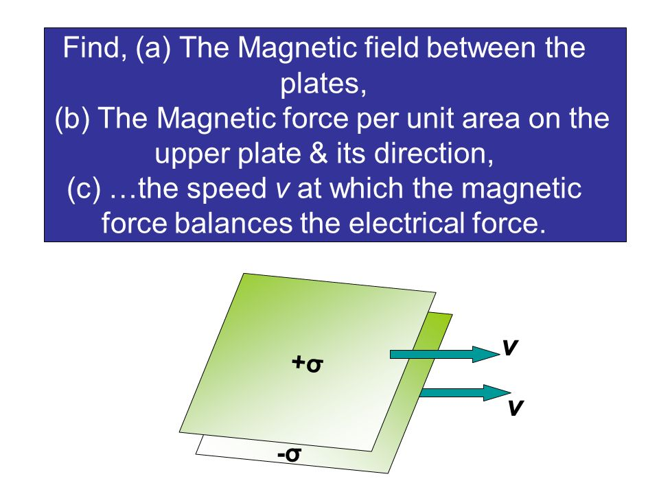 Find, (a) The Magnetic field between the plates, (b) The Magnetic force per unit area on the upper plate & its direction, (c) …the speed v at which th