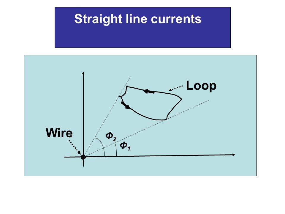 Φ1Φ1 Φ2Φ2 Loop Wire