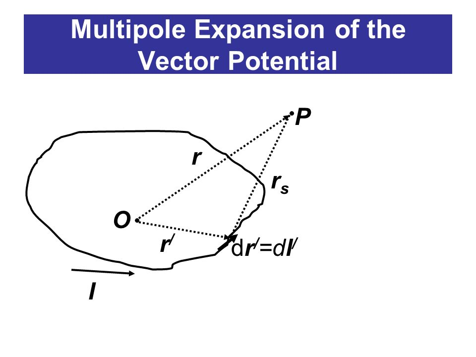 Multipole Expansion of the Vector Potential I dr / =dl / r/r/ r rsrs P O