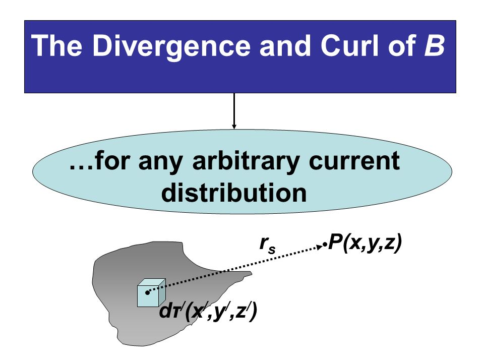 …for any arbitrary current distribution The Divergence and Curl of B rsrs P(x,y,z) dτ / (x /,y /,z / )