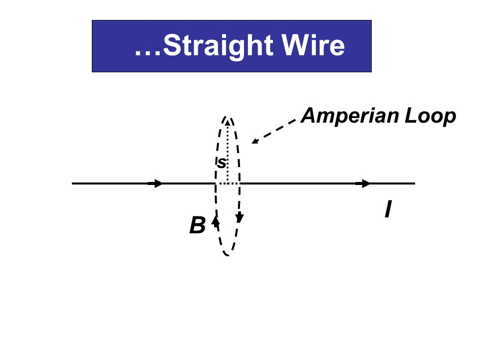 …Straight Wire Amperian Loop I s B