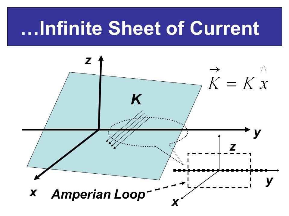 …Infinite Sheet of Current z K y z x y x Amperian Loop