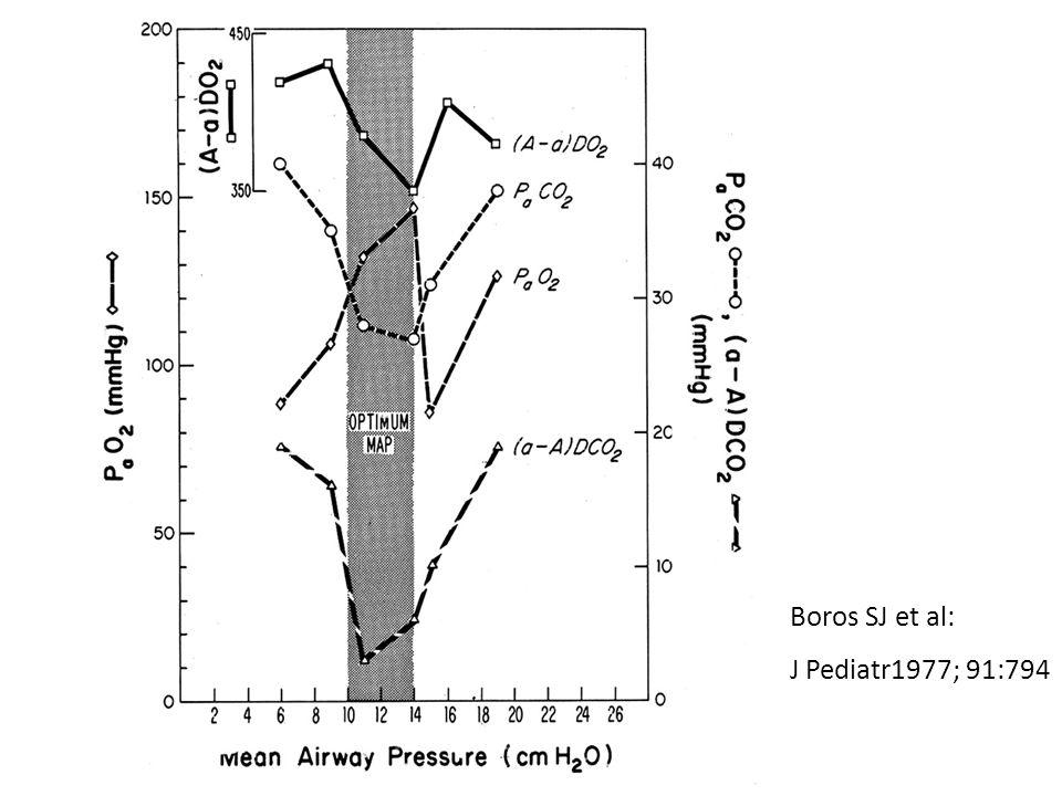 Boros SJ et al: J Pediatr1977; 91:794