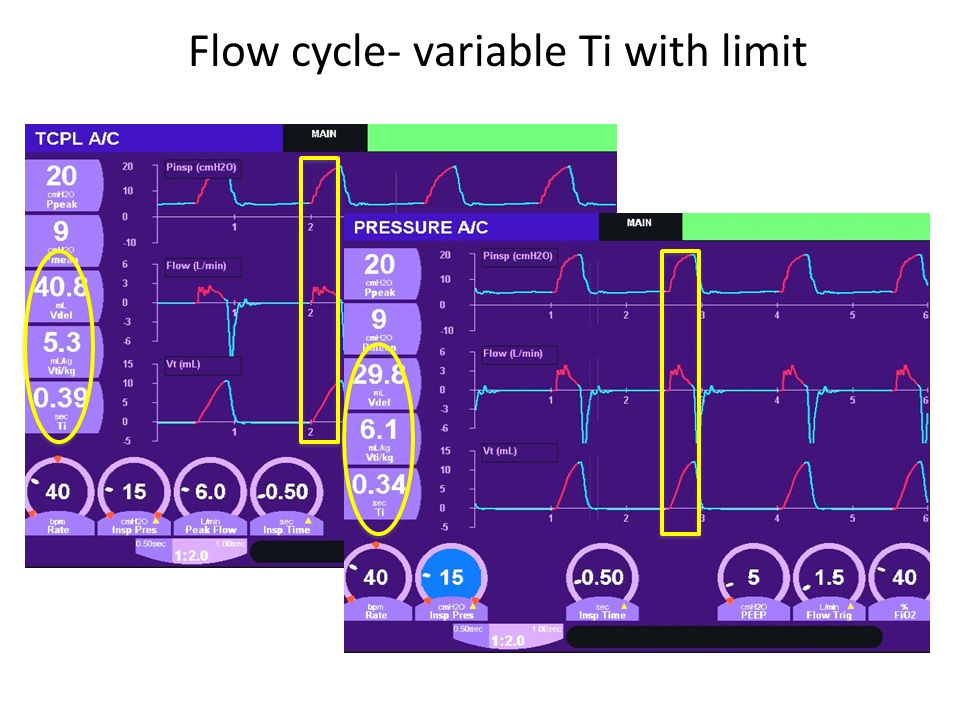Flow cycle- variable Ti with limit