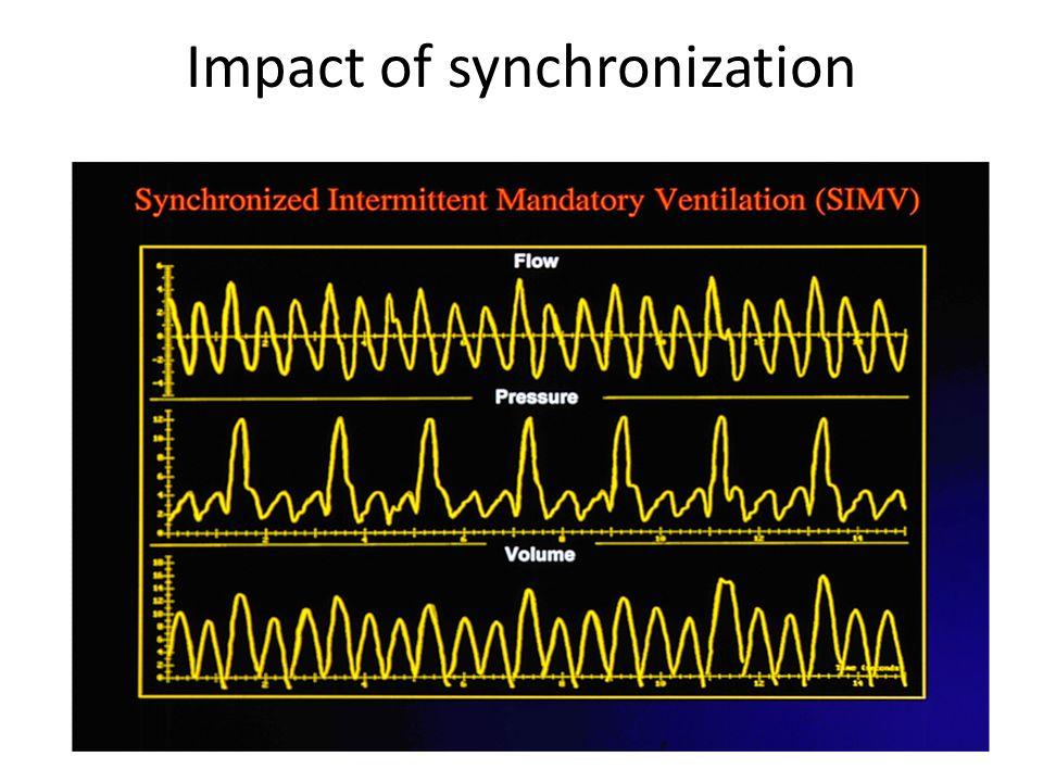 Impact of synchronization