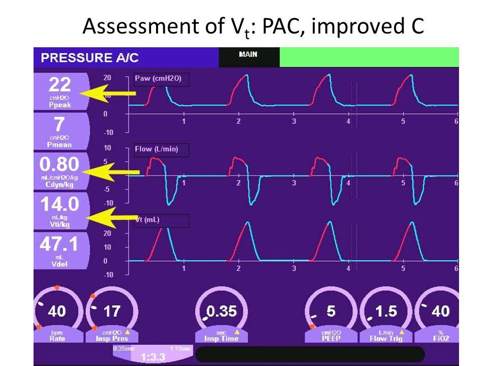 Assessment of V t : PAC, improved C