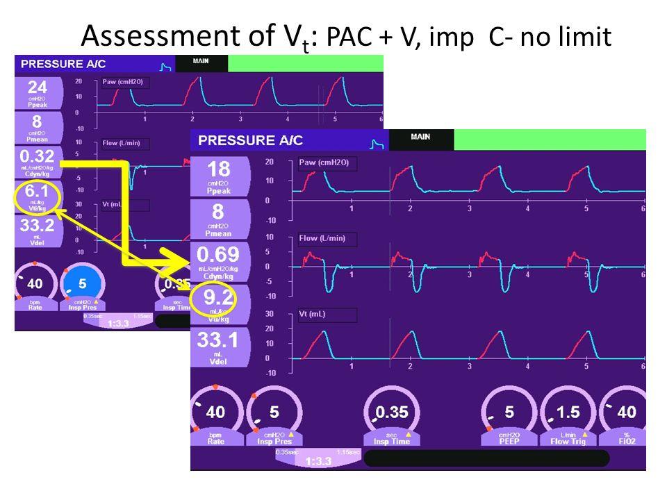 Assessment of V t : PAC + V, imp C- no limit