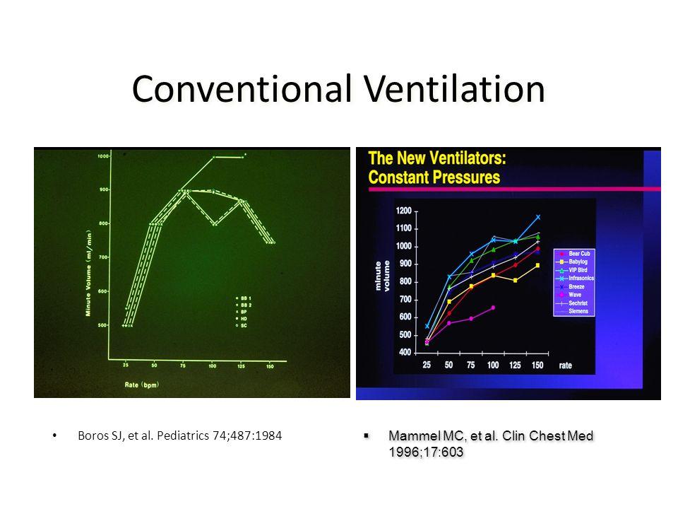 Boros SJ, et al. Pediatrics 74;487:1984 Conventional Ventilation Mammel MC, et al. Clin Chest Med 1996;17:603