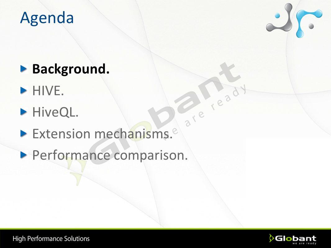 Agenda Background. HIVE. HiveQL. Extension mechanisms. Performance comparison.