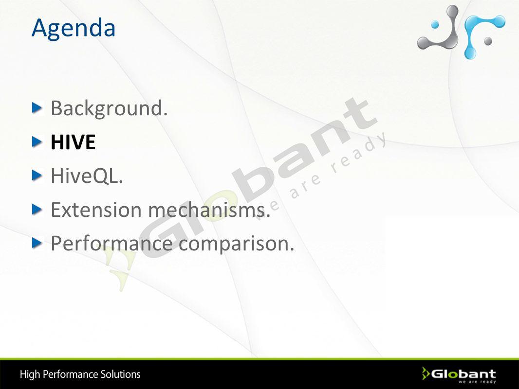 Agenda Background. HIVE HiveQL. Extension mechanisms. Performance comparison.