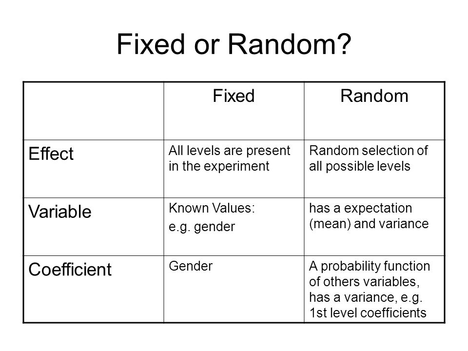 Fixed or Random? FixedRandom Effect All levels are present in the experiment Random selection of all possible levels Variable Known Values: e.g. gende