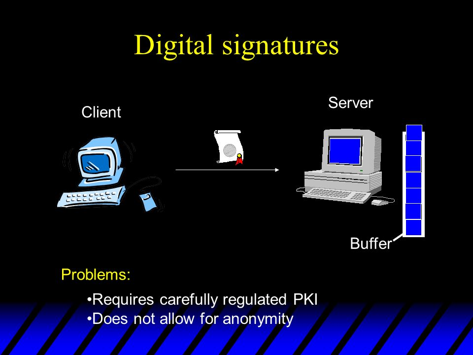 Digital signatures Buffer Server Requires carefully regulated PKI Does not allow for anonymity Problems: Client