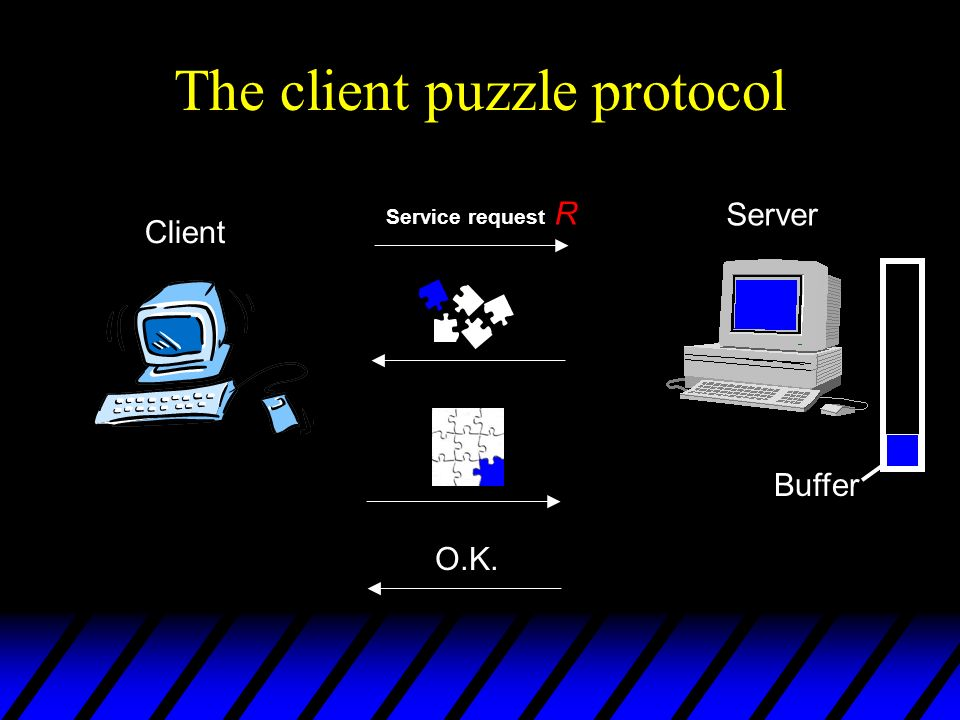 The client puzzle protocol Buffer Server Client Service request R O.K.