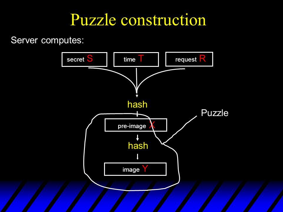 Puzzle construction Server computes: secret S time T request R hash pre-image X hash image Y Puzzle