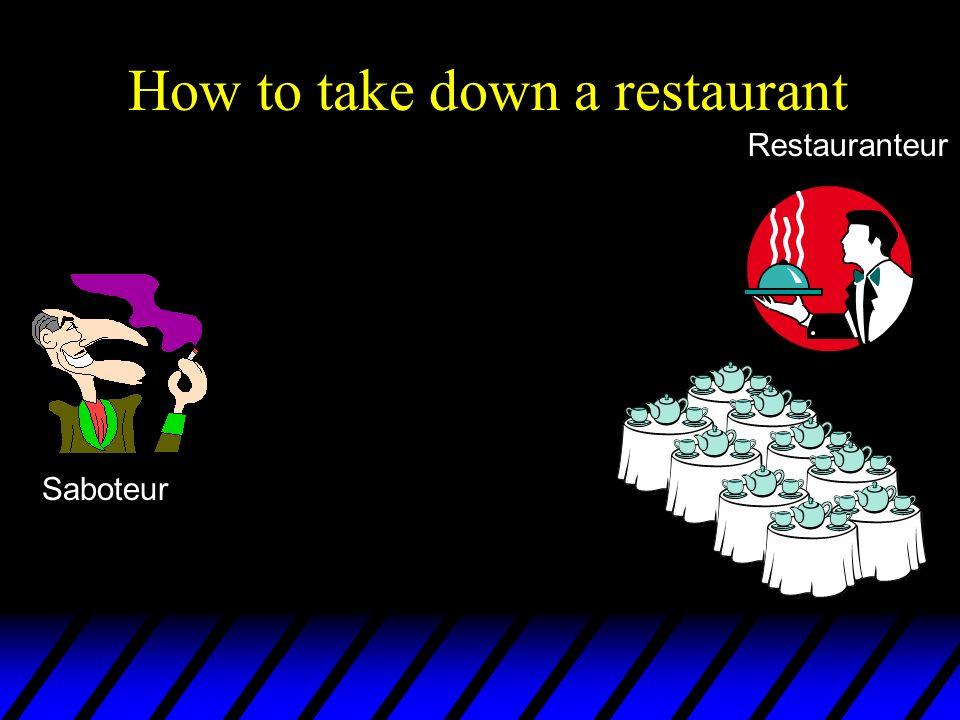 How to take down a restaurant Saboteur Restauranteur