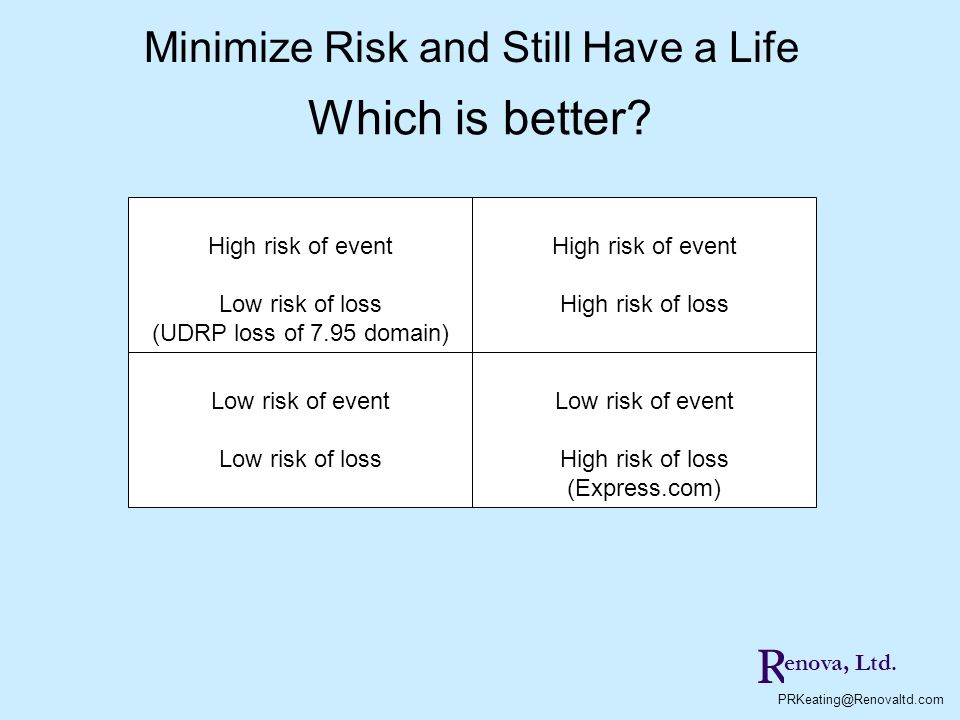 R PRKeating@Renovaltd.com Which is better? Minimize Risk and Still Have a Life enova, Ltd. High risk of event Low risk of loss (UDRP loss of 7.95 doma