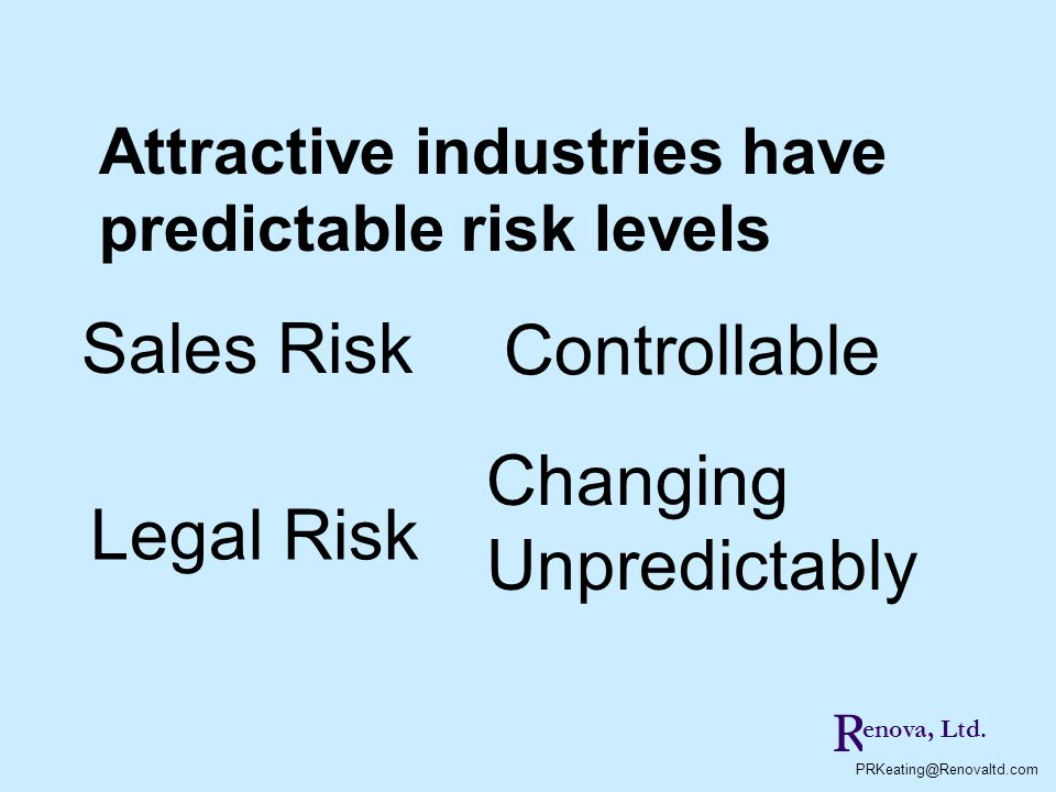 R PRKeating@Renovaltd.com enova, Ltd. Attractive industries have predictable risk levels Sales Risk Changing Unpredictably Controllable Legal Risk