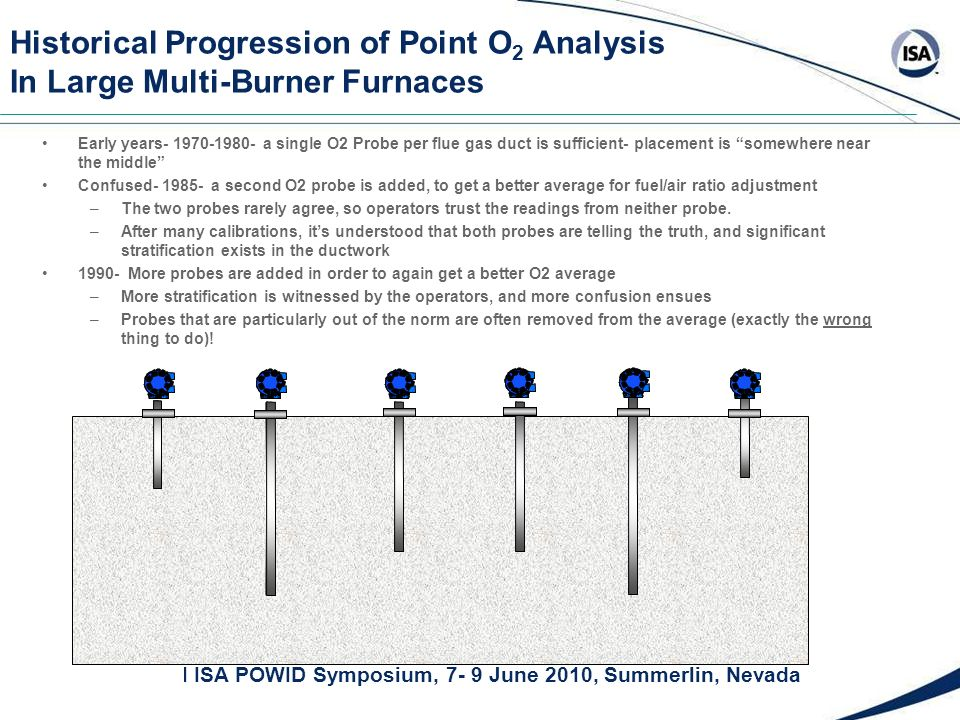 53rd Annual ISA POWID Symposium, 7- 9 June 2010, Summerlin, Nevada Historical Progression of Point O 2 Analysis In Large Multi-Burner Furnaces Early years- 1970-1980- a single O2 Probe per flue gas duct is sufficient- placement is somewhere near the middle Confused- 1985- a second O2 probe is added, to get a better average for fuel/air ratio adjustment –The two probes rarely agree, so operators trust the readings from neither probe.