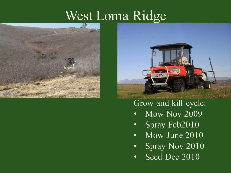 Grow and kill cycle: Mow Nov 2009 Spray Feb2010 Mow June 2010 Spray Nov 2010 Seed Dec 2010 West Loma Ridge