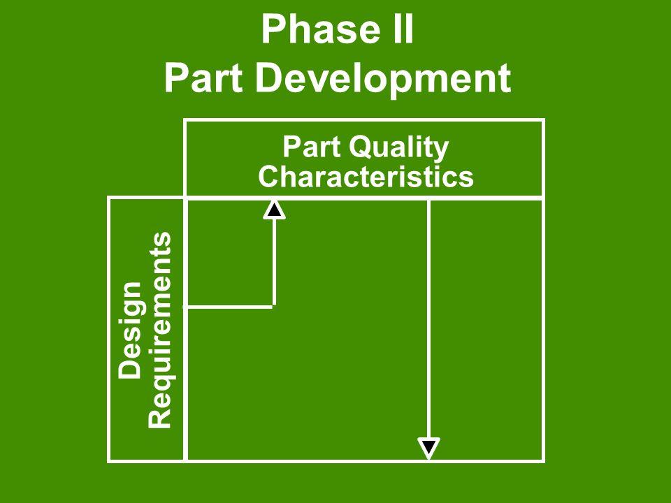 Phase II Part Development Part Quality Characteristics Design Requirements
