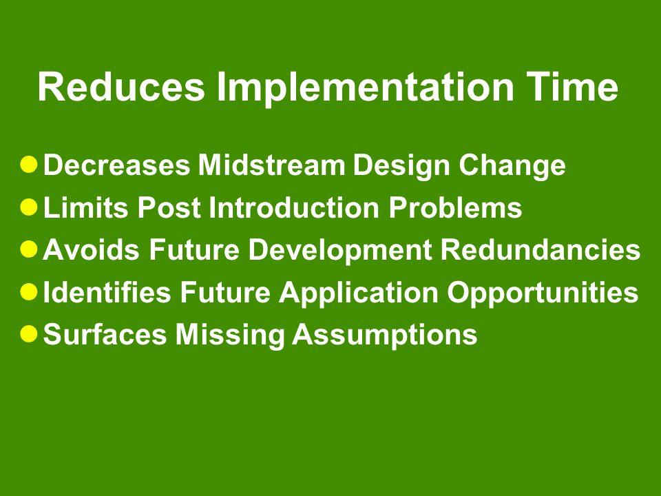 Reduces Implementation Time Decreases Midstream Design Change Limits Post Introduction Problems Avoids Future Development Redundancies Identifies Futu